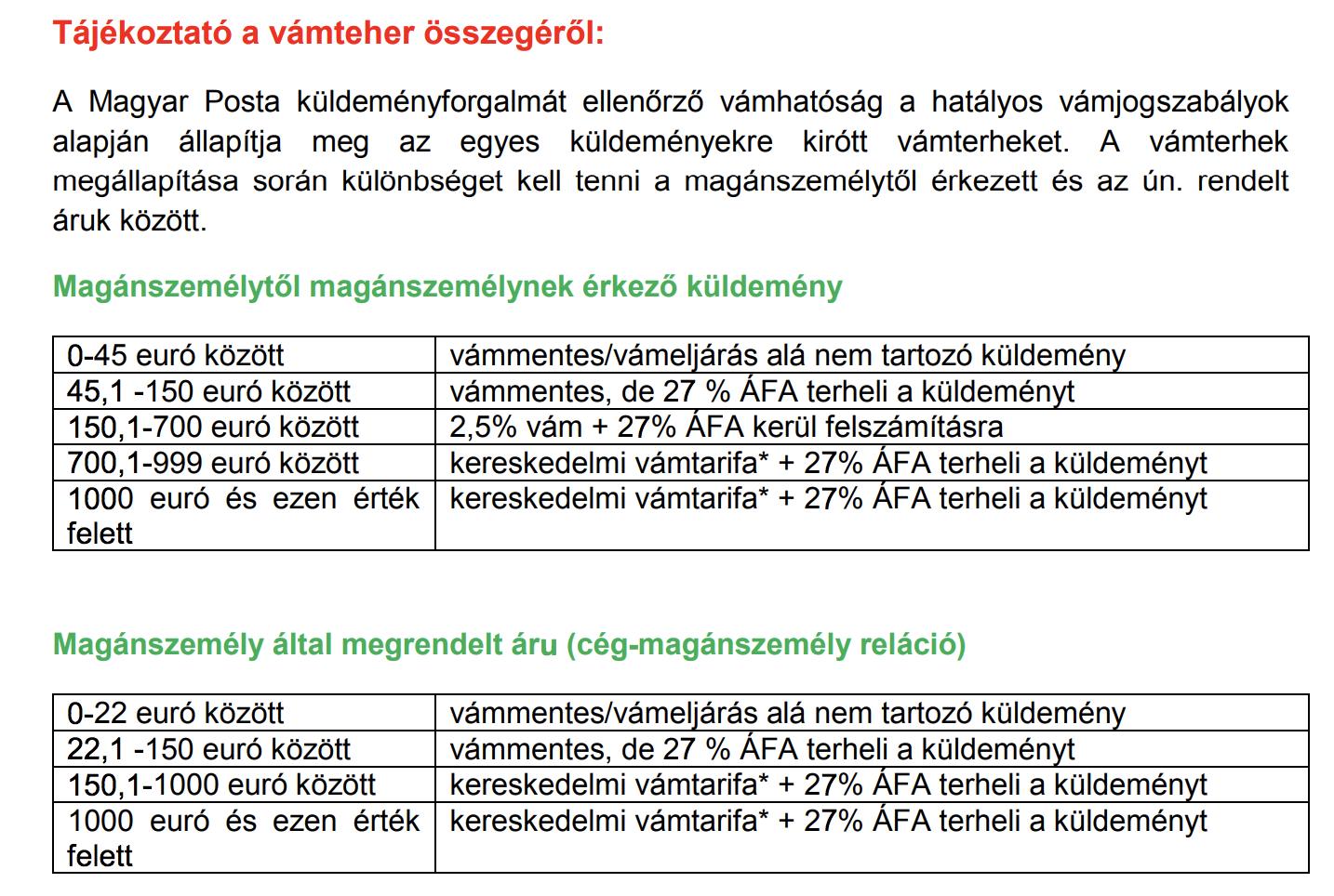 be5006f946 A táblázat alapján a rendelt áruk esetében 22 EUR a vámteher mentességének a  határa, ami a jelenleg érvényes vámolás során alkalmazott árfolyamokkal ...